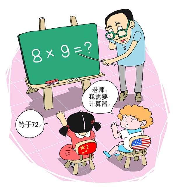 美国留学,解读中美教育差异
