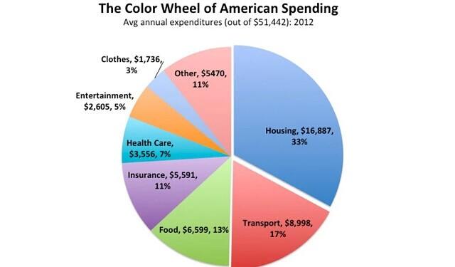 美国大学学费高昂 普通家庭难以承受高清图片